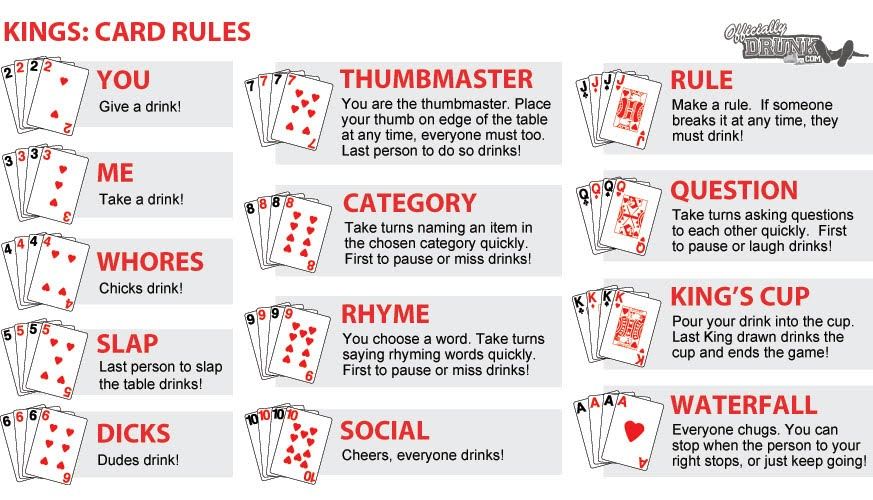 0 drinking game - kings cup rules