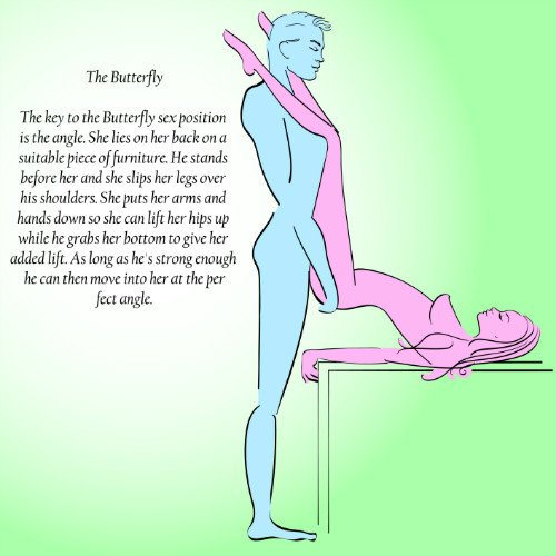 6 erotic sex positions