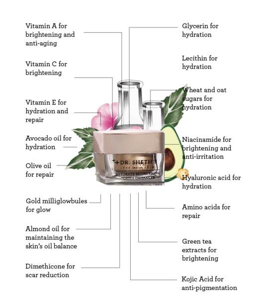 Dr Sheths Ultimate Brightening Youth Enhancer Night Time Skin Cream Skincare