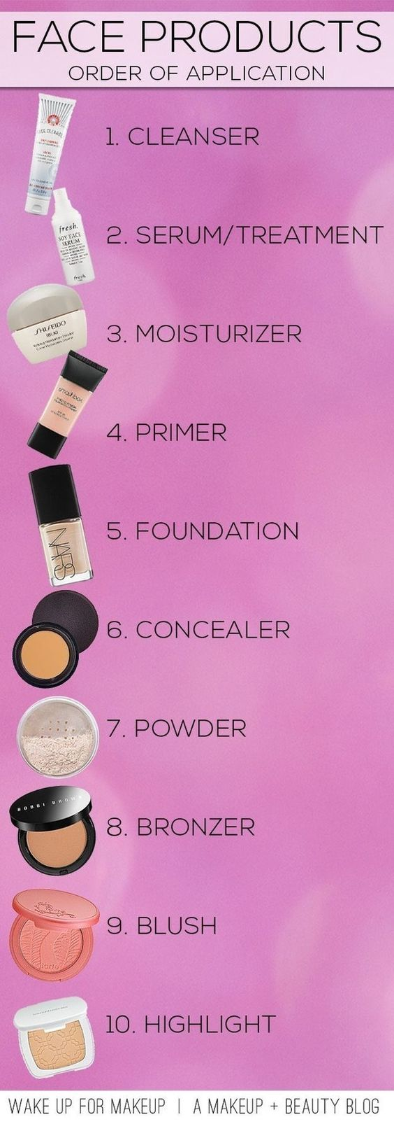 makeup chart face products popxo