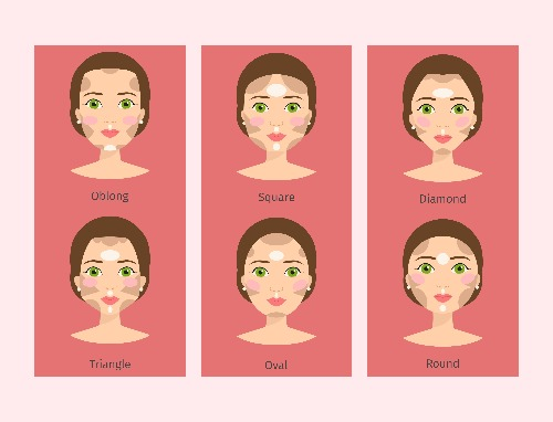 types of face shapes