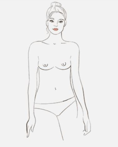 athletic-breast-shape-types-of-breasts-in-hindi