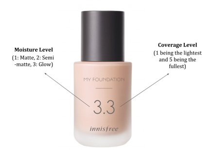 april-new-beauty-launches-new-launch-makeup-innisfree-foundation