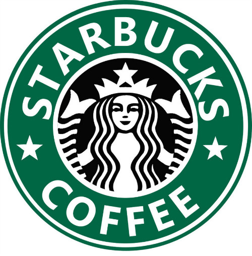 15 brand name meanings