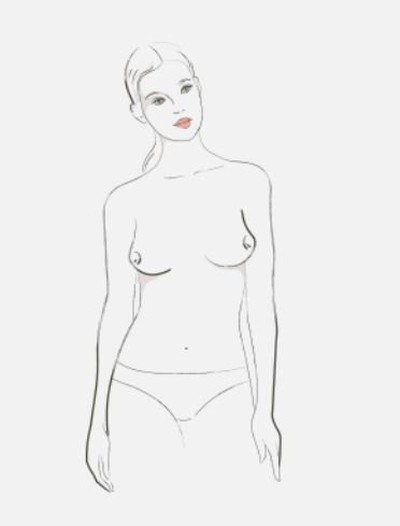 east-west-breast-shape-types-of-breasts-in-hindi