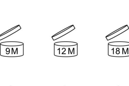 cosmetic labels symbols period after opening symbol