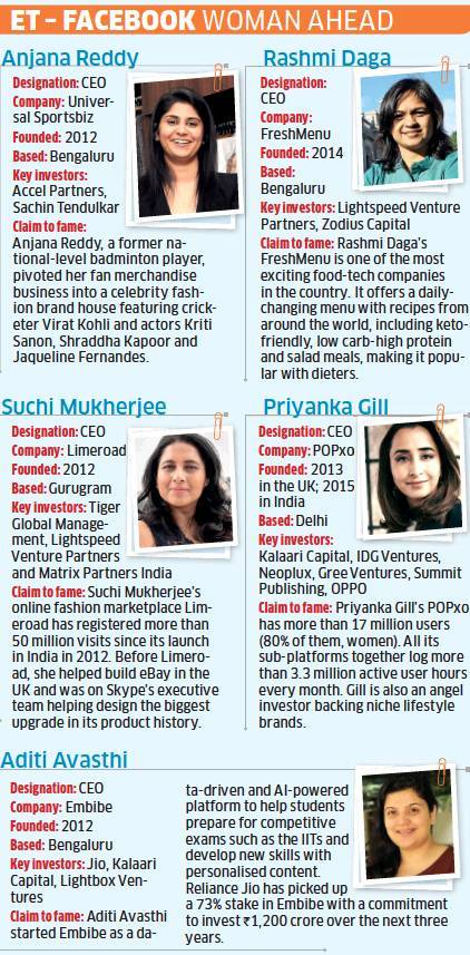 1 economic times startup awards 2018 - woman ahead list