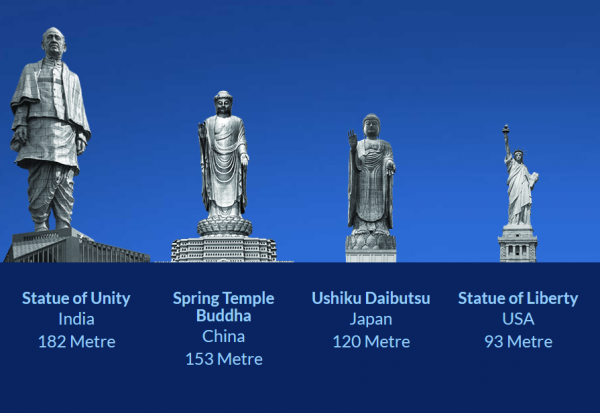 2-statue-of-unity-height