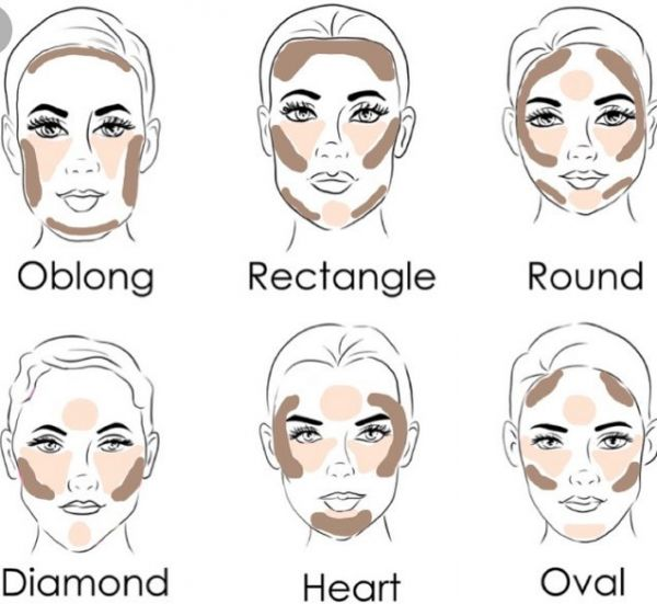 face shapes- shapes