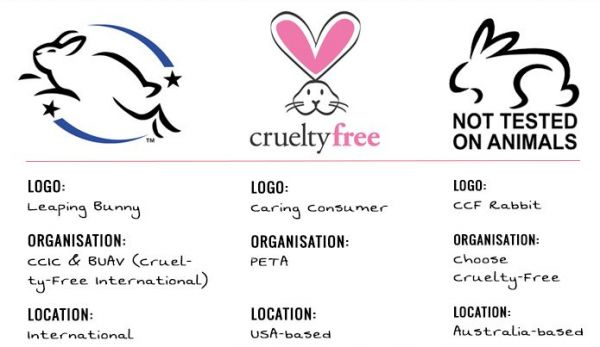 4 beauty industry buzz words and industry terms - cruelty-free logos