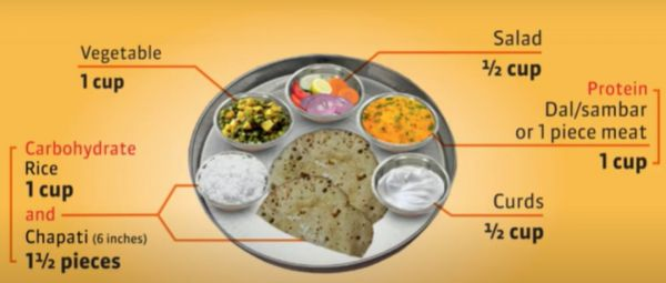 Dr Meghana Pasi On The Importance Of Having At Least One Balanced Meal A Day